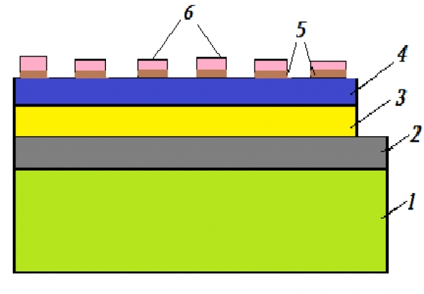 Structure of an experimentally obtained memristor for memory devices